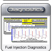 Get info on diagnostics